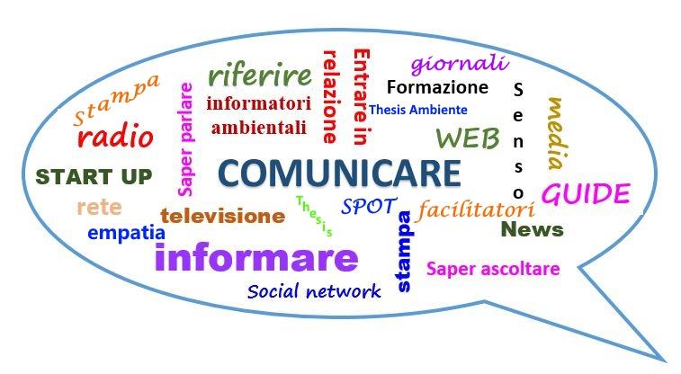 Comunicare TH