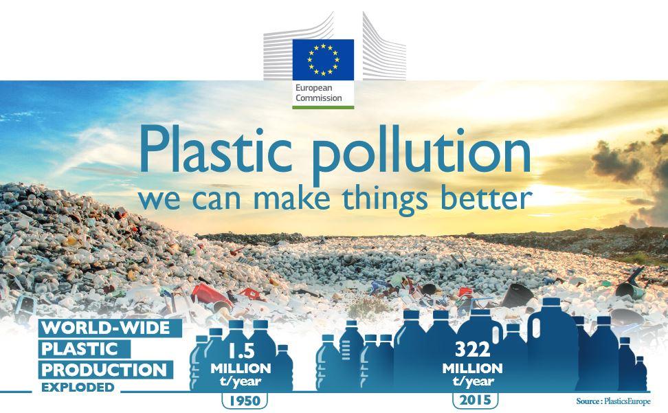UE_Plastic_pollution