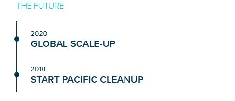 OceanCleanUp05