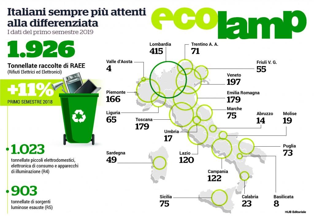 Ecolamp2019